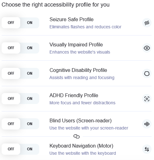 Accessibility profiles