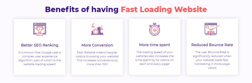 Benefits of fast loading website